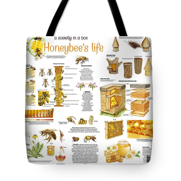 Honey Bees Infographic Tote Bag by Gina Dsgn