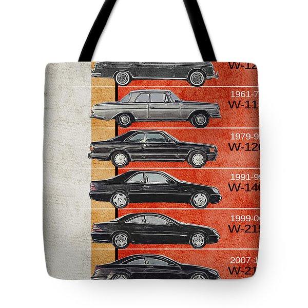 Mercedes S Class Coupe Generations - Mercedes Benz - Timeline - Mercedes - Mercedes Poster - Mercede Tote Bag