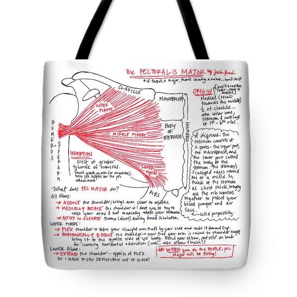 Pectoralis Major Tote Bag