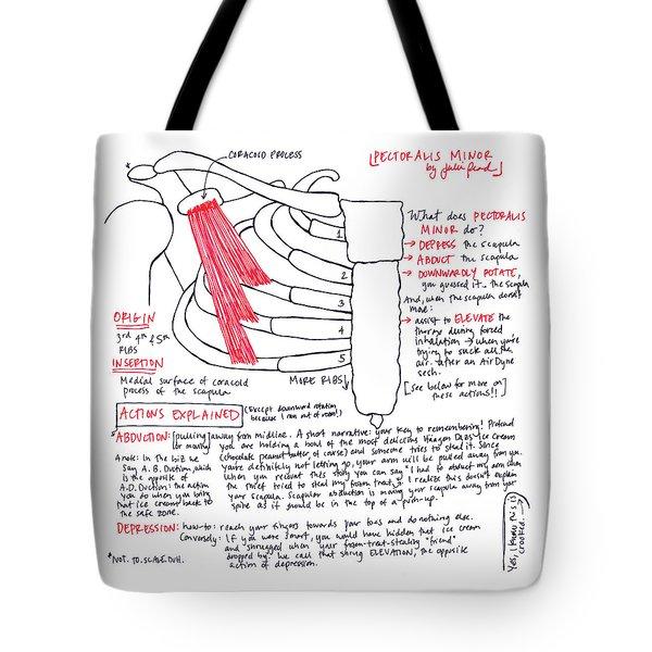 Pectoralis Minor Tote Bag