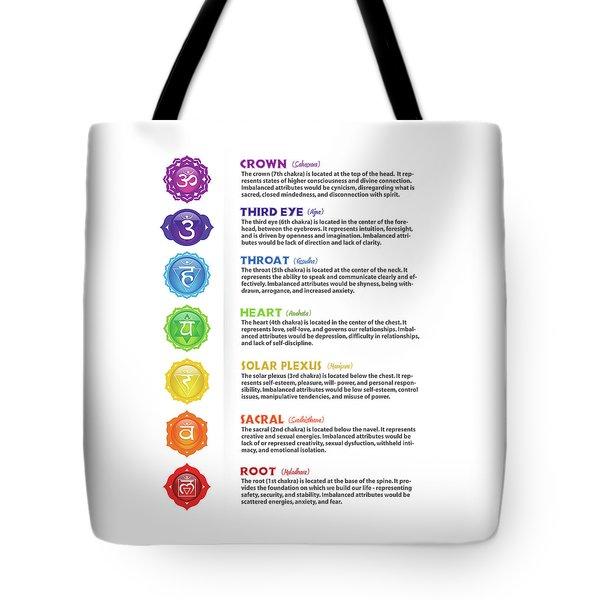 Seven Chakra Poster Art Tote Bag