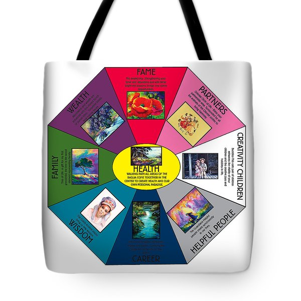 The Bagua Tote Bag