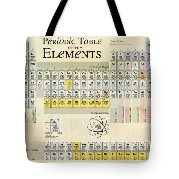 The Periodic Table Of The Elements Tote Bag by Gina Dsgn