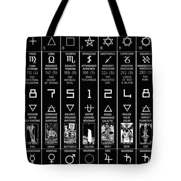 Tote Bag featuring the digital art Thirteen Moonstar Chart by Derek Gedney