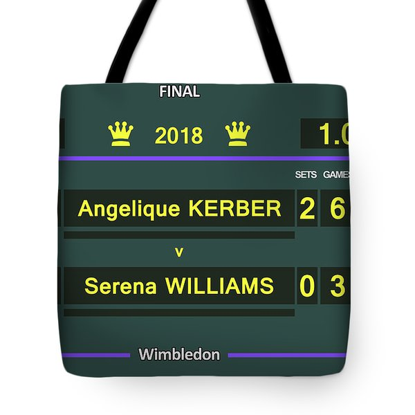 Wimbledon Scoreboard - Customizable - 2017 Muguruza Tote Bag