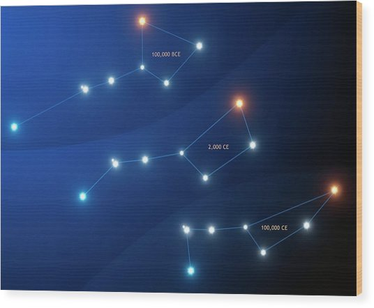 Evolution Of The Big Dipper Asterism Wood Print by Mark Garlick
