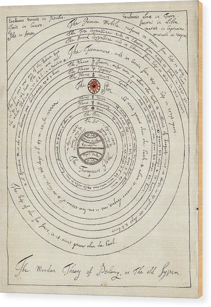 Ptolemaic World System Wood Print