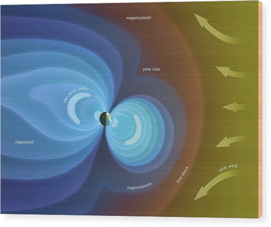 Artwork Of Earth's Magnetosphere Wood Print by Mark Garlick