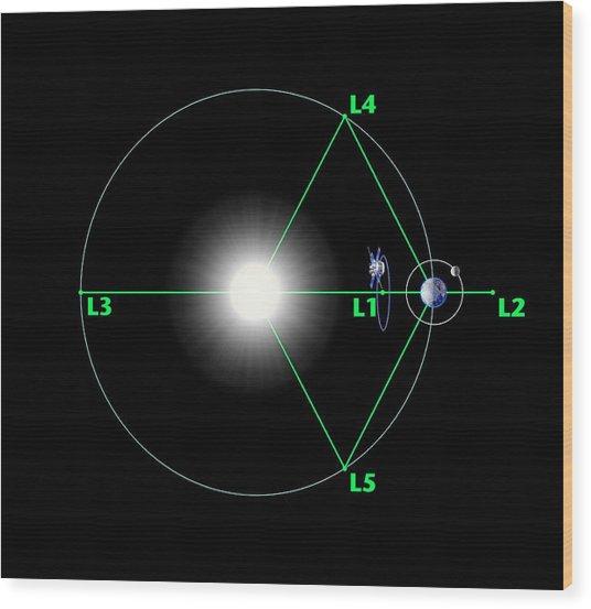 Advanced Composition Explorer Orbit Wood Print