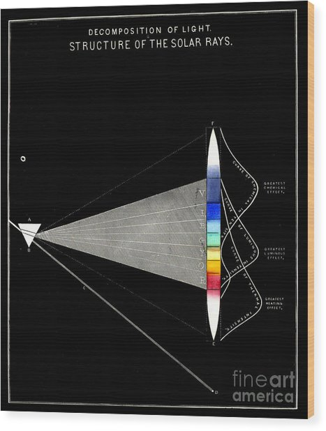 Decomposition Of Light Structure Of The Solar Rays Wood Print by Unkonwn
