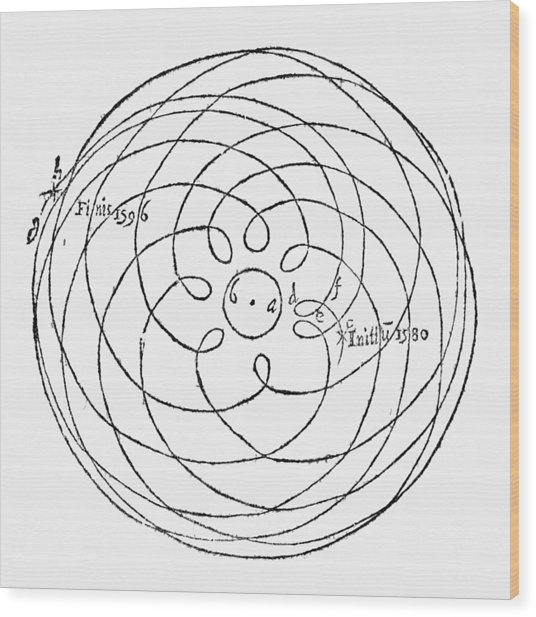 Epicycle Calculations Wood Print