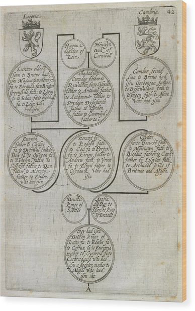 Genealogy Of James I by British Library