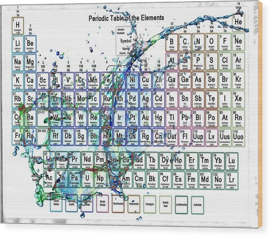 Periodic Table Colorful Liquid Splash Wood Print