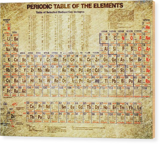 Periodic Table Of The Elements Vintage White Frame Wood Print