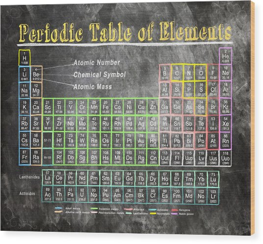 Wood Print featuring the digital art Retro Chalkboard Periodic Table Of Elements by Mark E Tisdale