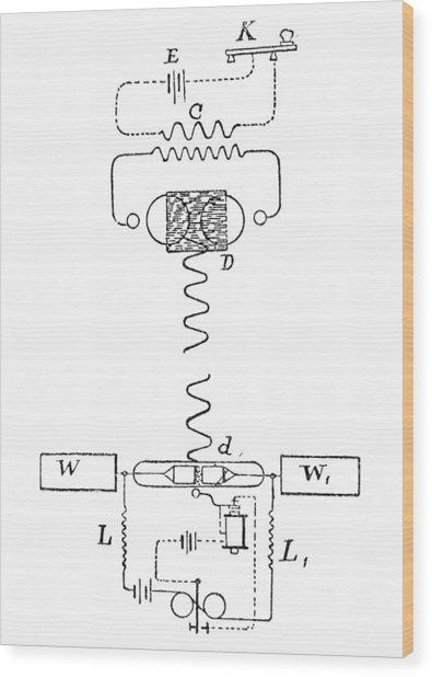 Marconi Radio Circuits, 19th Century
