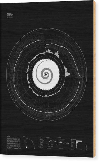 10 Emotions Wood Print by Oddityviz Space Oddity