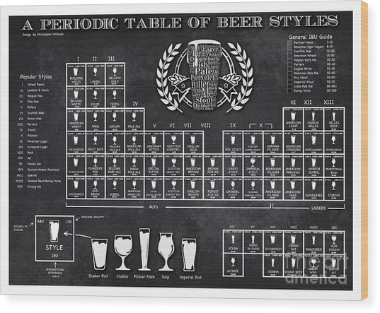 Periodic table wood prints and periodic table wood art pixels a periodic table of beer styles wood print urtaz Images