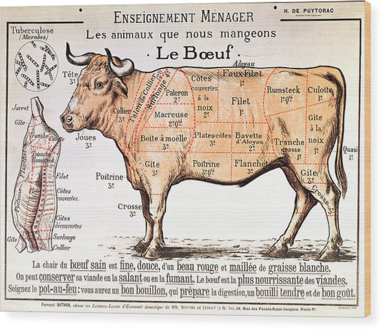 Beef Wood Print