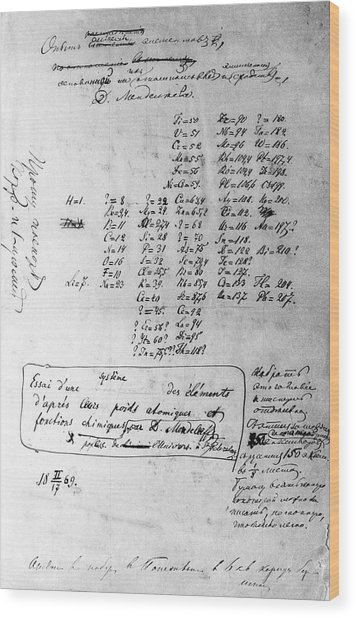 Mendeleyev's Periodic Table, 1869 Wood Print