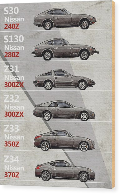 Nissan Z Generations - History - Timeline  Wood Print