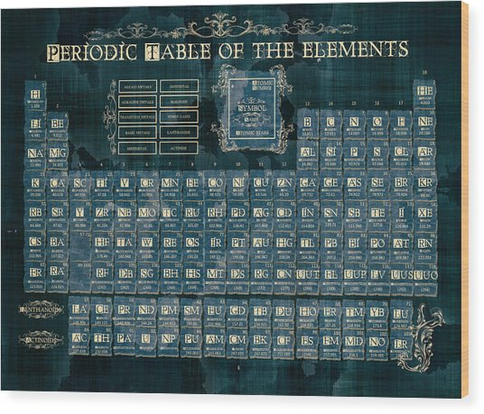 Periodic Table Of The Elements Vintage 4 Wood Print