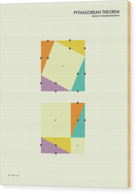 Pythagorean Theorem Wood Print