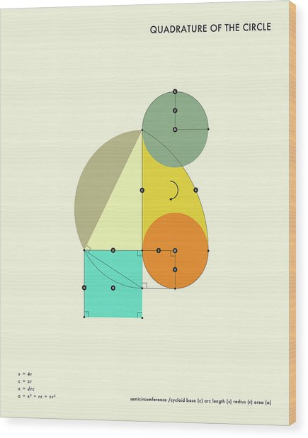 Quadrature Of The Circle Wood Print