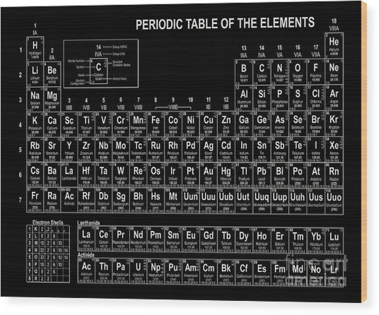 The Periodic Table Of The Elements Black And White Wood Print