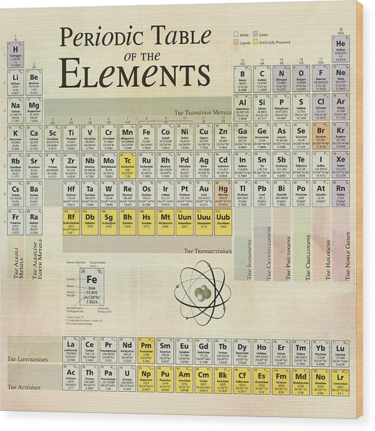 The Periodic Table Of The Elements Wood Print
