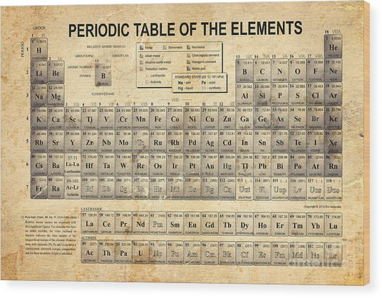 The Periodic Table Wood Print