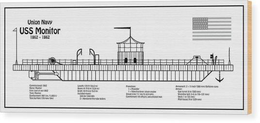 uss monitor ship plans wood print
