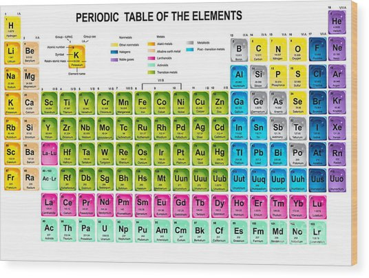 Periodic Table Of The Elements With Wood Print