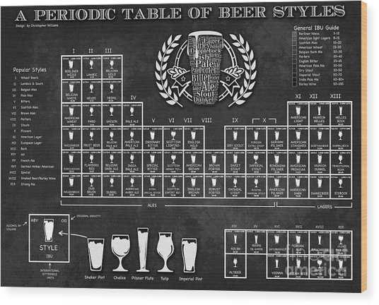 A Periodic Table Of Beer Styles Wood Print
