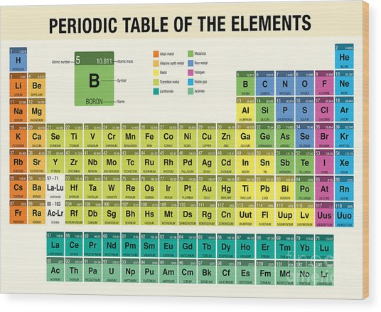 Periodic Table Of The Elements - Wood Print