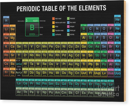 Periodic Table Of The Elements In Black Wood Print