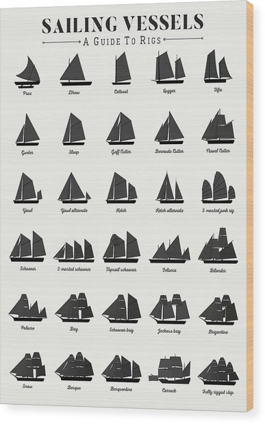 Sailing Vessel Types And Rigs Wood Print