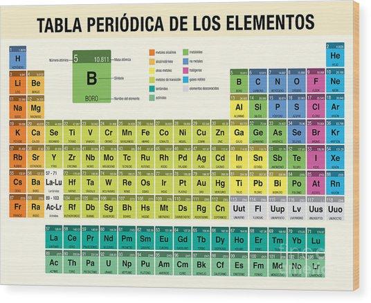 Tabla Periodica De Los Elementos Wood Print