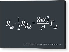 Equation Acrylic Prints