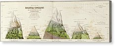 Physical Geography Acrylic Prints