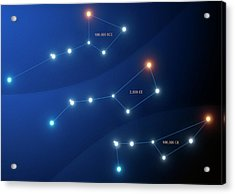 Evolution Of The Big Dipper Asterism Acrylic Print by Mark Garlick