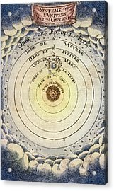 1683 Copernicus Universe Early Print Acrylic Print by Paul D Stewart