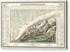 1836 Andriveau Goujon Comparative Mountains And Rivers Chart  Acrylic Print by Paul Fearn