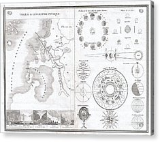 1838 Monin Map Or Physical Tableau And Astronomy Chart  Acrylic Print by Paul Fearn