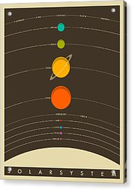 The Solar System Acrylic Print by Jazzberry Blue