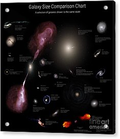 A Selection Of Galaxies Shown Acrylic Print