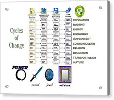 Changing Cycles Acrylic Print by Peter Hedding