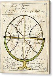Celestial Globe Acrylic Print by American Philosophical Society