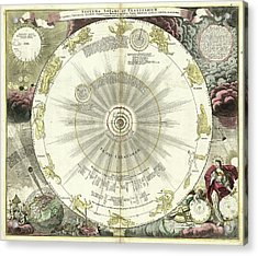 Copernican Solar System Acrylic Print by Library Of Congress, Geography And Map Division