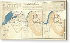 European Cotton Imports Acrylic Print by Library Of Congress, Geography And Map Division